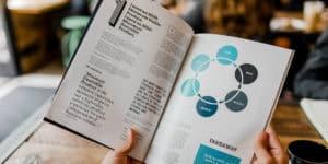 Melhores Livros de Marketing